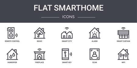 10 flat smarthome concept line icons set.