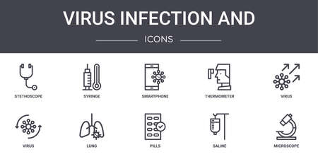 10 virus infection and concept line icons set.