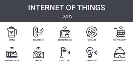 10 internet of things concept line icons set.