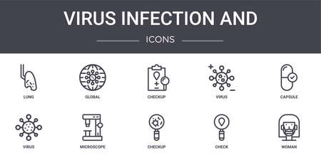 set of 10 virus infection and concept line icons Ilustrace