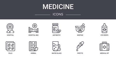 set of 10 medicine concept line icons