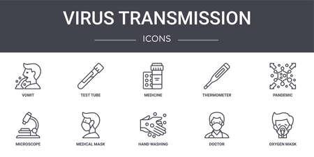 set of 10 virus transmission concept line icons