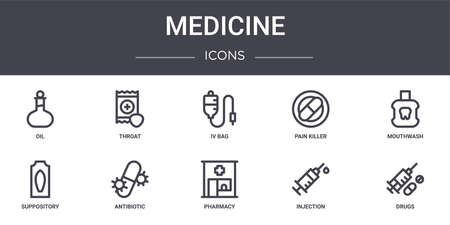 set of 10 medicine concept line icons
