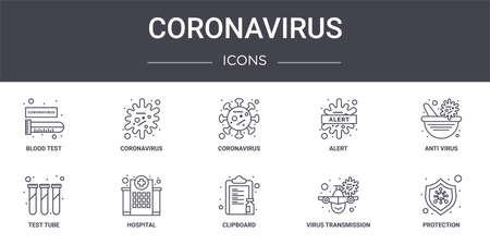 set of 10 coronavirus concept line icons 矢量图像