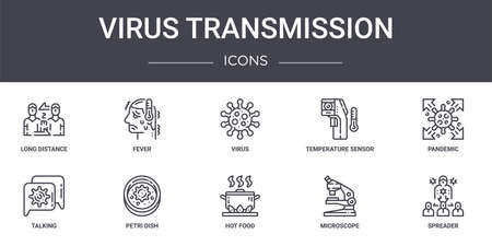 set of 10 virus transmission concept line icons
