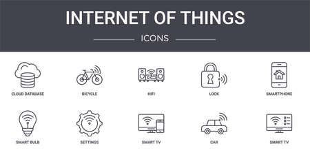 set of 10 internet of things concept line icons