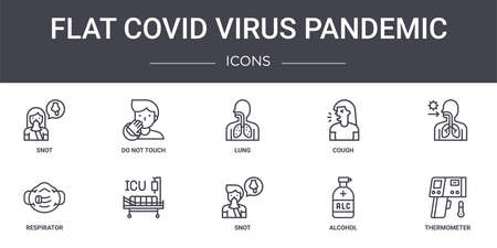set of 10 flat covid virus pandemic concept line icons