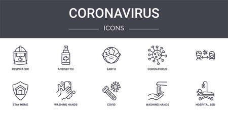 set of 10 coronavirus concept line icons 免版税图像 - 153480774