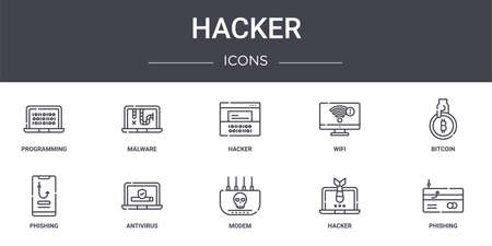 set of 10 hacker concept line icons
