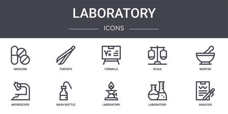 set of 10 laboratory concept line icons