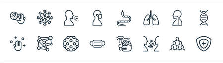 coronavirus line icons. linear set. quality vector line set.