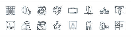 academy line icons. linear set. quality vector line set such as arithmetic, chair, chemistry, lithium, academy, bagpack, whiteboard, sports