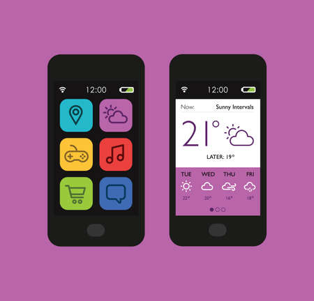 A Smartphone with Weather interface