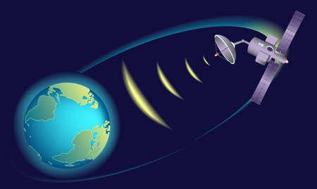 aeronautic: Earth Globe. Satellite orbiting Earth,  relaying communications.