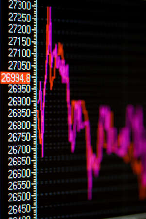 Stock market graphs on the lcd monitor. Stock Photo - 4496753