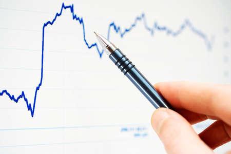Stock market graphs Überwachung