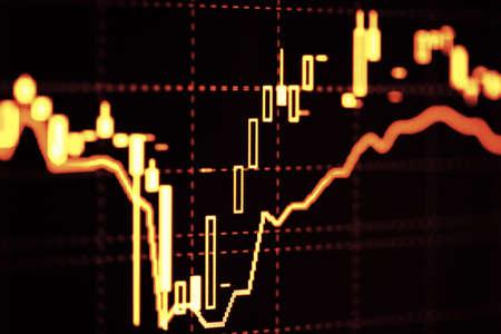 stock: Stock market graphs on computer screen