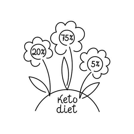 Ketogenic diet vector hand drawn illustration.  イラスト・ベクター素材