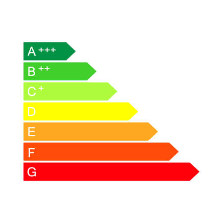 Energy Rating Certificate, Energy Performance Certificates. Energy efficiency, energy consumption rating for houses, homes. Energy efficient, energy wasting. Ecology impact of buildings. Illustration