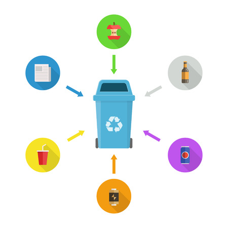 Recycling of garbage vector illustration in a flat style. Sorting of garbage for further processing and reuse. Garbage management concept.