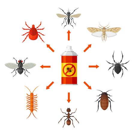 Controllo di parassiti con illustrazione vettoriale di insetticida. Identificazione e distruzione di scarafaggi, termiti, acari, pulci, ragni, ecc.