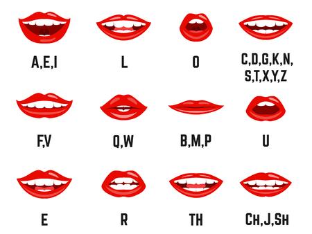 Lippen klinken uitspraakkaart. Mond vorm correcte positie leren, articulatie, beweging van spraakorganen. Vector platte stijl illustratie geïsoleerd op een witte achtergrond Stock Illustratie