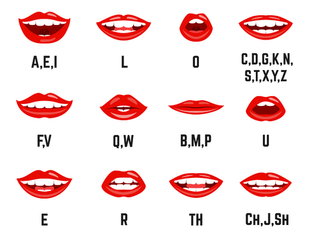 Lips sound pronunciation chart. Mouth shape correct position learning, articulation, movement of speech organs. Vector flat style illustration isolated on white background