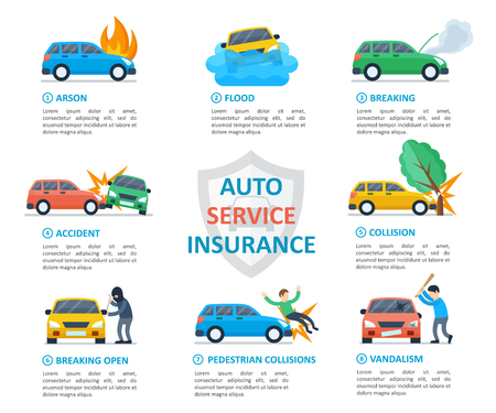 Car insurance auto service. After an accident or arson, flood, breaking, collision, vandalism claim template. Vector flat style cartoon illustration isolated on white background