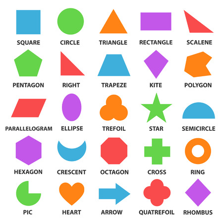 Educational geometric shapes set. Understanding of geometry poster for teaching and learning in school. Vector flat style cartoon illustration isolated on white background Illusztráció