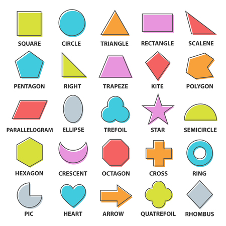 Basic shapes set. Geometric objects collection with names, mathematics study of shape, size, position of figures. Vector flat style cartoon illustration isolated on white background.