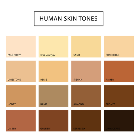 Human skin tone set. Skin color from the darkest brown to the lightest hues, coloring of a person face and body complexion. Vector flat style cartoon illustration. Vettoriali