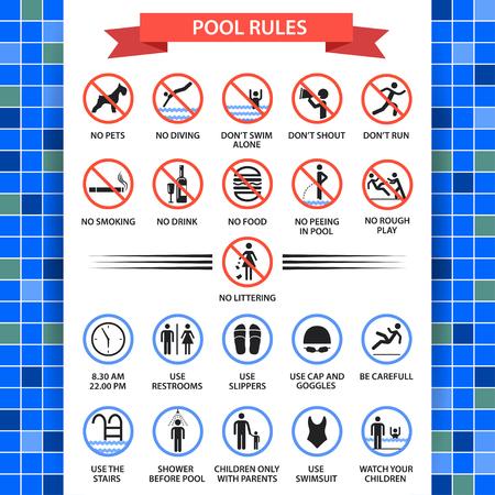 Plakat z regulaminem puli. Poradnik inspektora bezpieczeństwa basenowego, zasady postępowania i instrukcje. Wektor ilustracja kreskówka płaski na białym tle