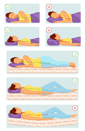 Correct and incorrect sleeping poses. Right and wrong body position, person asleep or sleeps in different ways. Vector flat style cartoon illustration isolated on white background