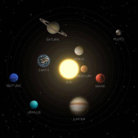 Ilustración de vector plano de ubicación de planetas y sistema solar Ilustración de vector