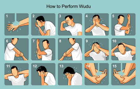 How to performing Wudu in Islam