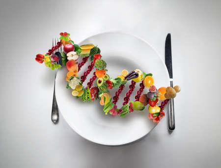 Nutrigenetics Food DNA strand on plate