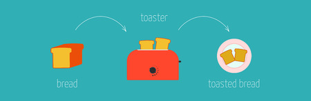 toasted bread: Easy recipe instructions how to make toasted bread in the toaster.