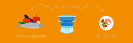 double boiler: How to cook fish in an electric steamer.