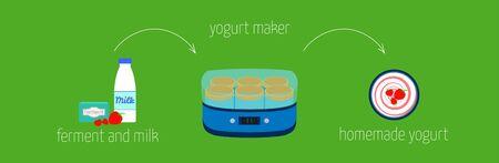 ferment: Easy recipe instructions how to cook yogurt in yogurt maker. Illustration