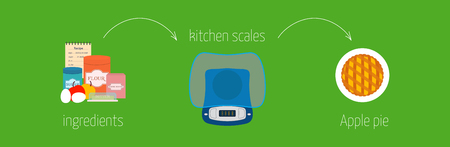 apple pie: simple recipe instructions how to make apple pie using a kitchen scale. Illustration