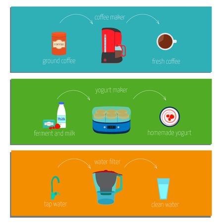 Set of three easy recipe instructions how to make cook prepare juicer, cook a tomato soup in molticooker, cook fish in an electric steamer. Vector illustration in a flat style