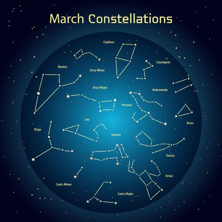 relating: Vector illustration of the constellations of the night sky in March. Glowing a dark blue circle with stars in space Design elements relating to astronomy and astrology