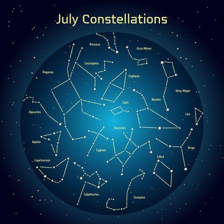 7 월 밤 하늘의 별자리의 벡터 일러스트 레이 션. 공간에서 별과 어두운 파란색 원을 빛나는 천문학 및 점성술 관련 요소를 디자인
