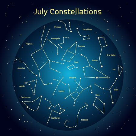 Vector illustration of the constellations of the night sky in July. Glowing a dark blue circle with stars in space Design elements relating to astronomy and astrology