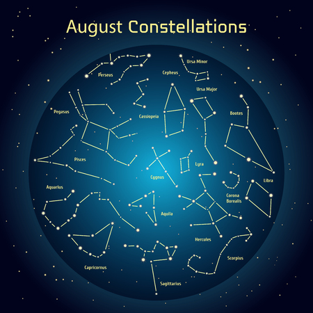 Vector illustration of the constellations of the night sky in August. Glowing a dark blue circle with stars in space Design elements relating to astronomy and astrology Illustration
