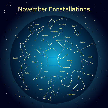 cygnus: Vector illustration of the constellations of the night sky in November. Glowing a dark blue circle with stars in space Design elements relating to astronomy and astrology Illustration