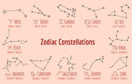 zodiak: Set of zodiac signs and constellations. collection of beige backgrounds zodiac Pisces, Scorpio, Libra, Aquarius, Capricorn, Cancer, gemini, virgo, aries, aquarius, leo, taurus