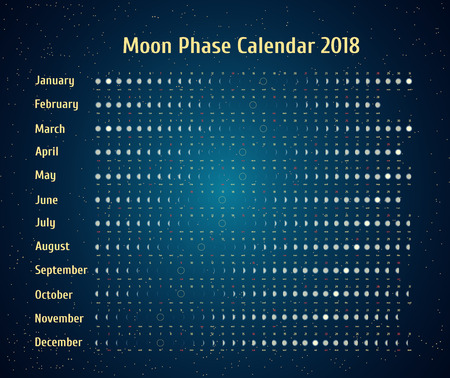 saturday night: Vector astrological calendar for 2018. Moon phase calendar in the night starry sky. Creative lunar calendar with dates and days of the week on a white background ideas for your design