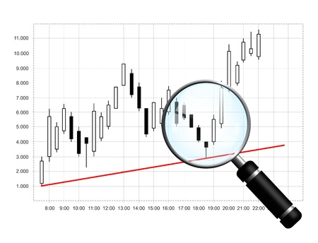 japanese candlestick chart with magnifying glass isolated over white background photo