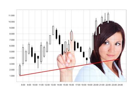 stock traders: japanese candlestick analizzato da giovane donna su sfondo bianco